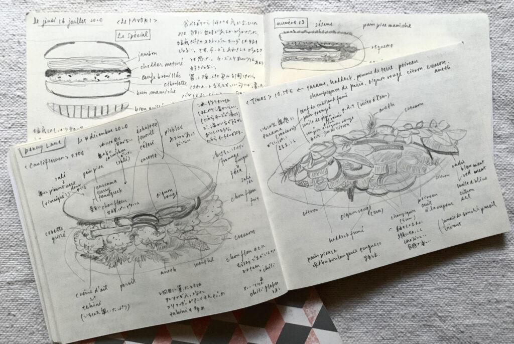 サンドイッチの具材をひとつひとつ書き込んだ精密なスケッチ。